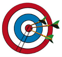 affiliate marketing bullseye