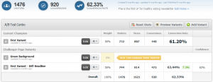 unbounce landing page stats