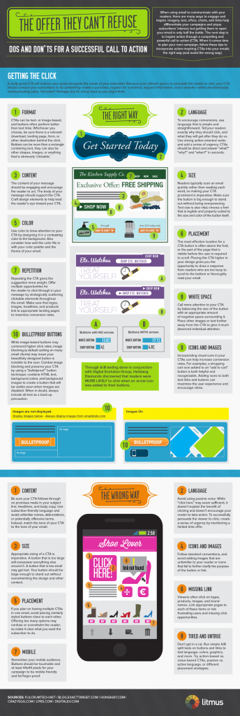 creating calls to action infographic