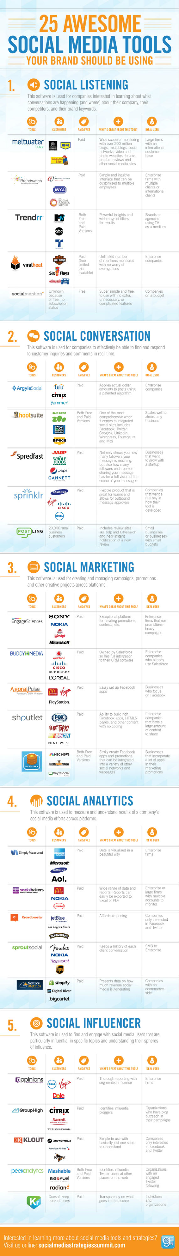 25-Social-Media-tools-Infographic-small