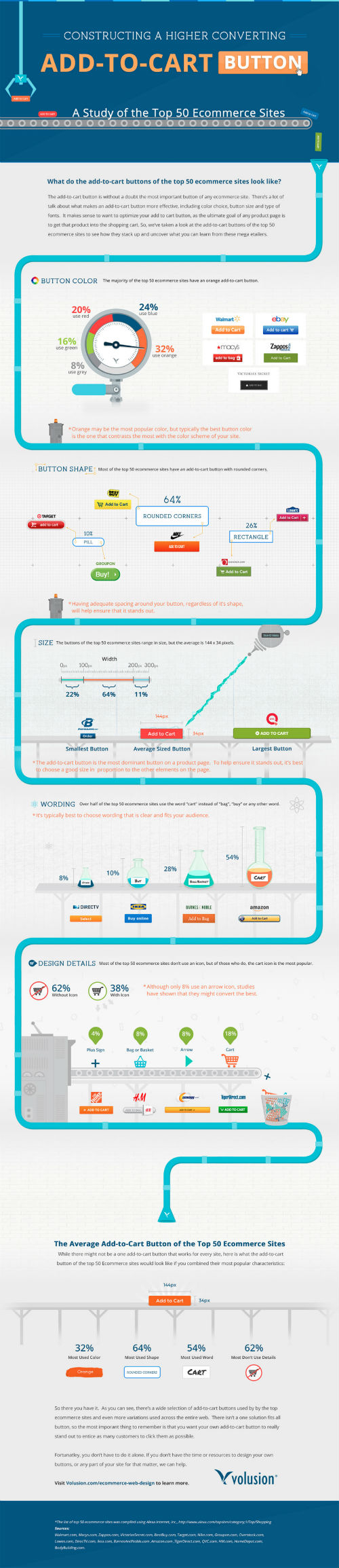 Infographic-10-17-2013222small