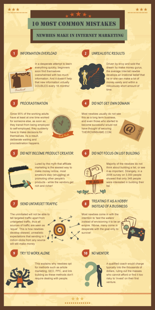 09---10-Most-Common-Mistakes-Newbies-Make-In-Internet-Marketing