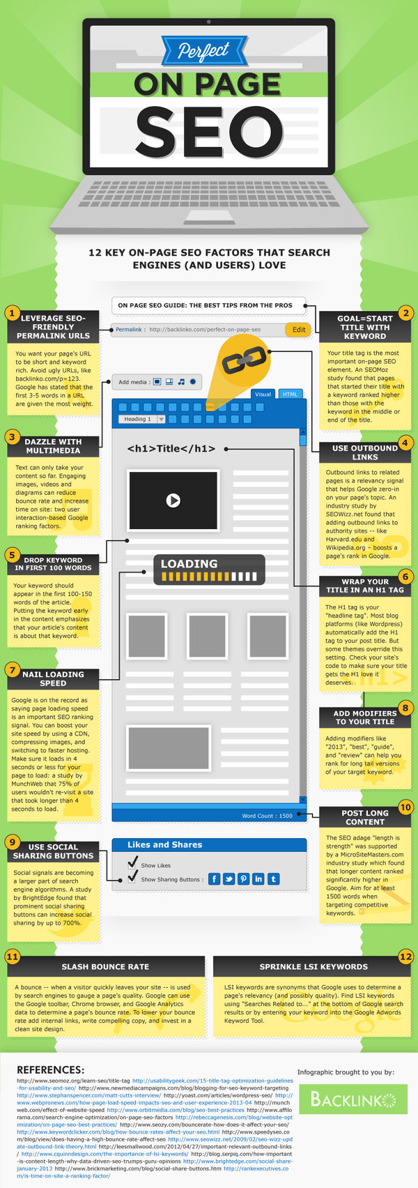 rsz_1on_page_seo_infographic