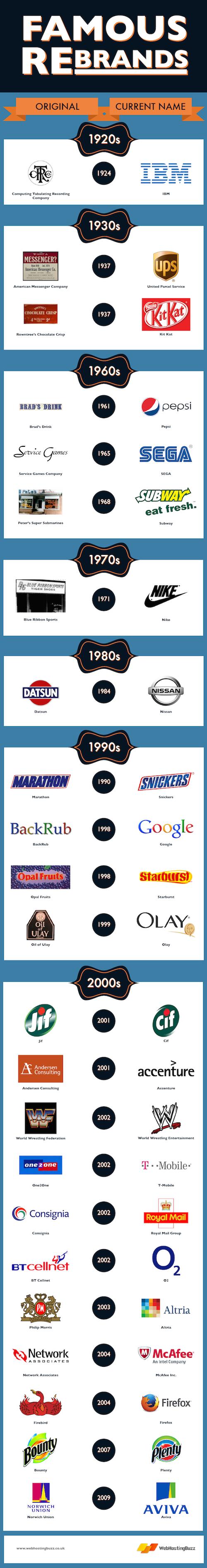 famous-rebrands