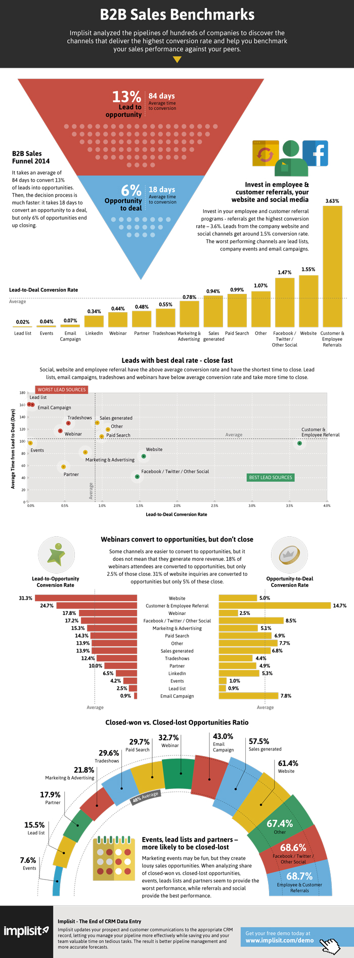 Benchmarks-Infographic