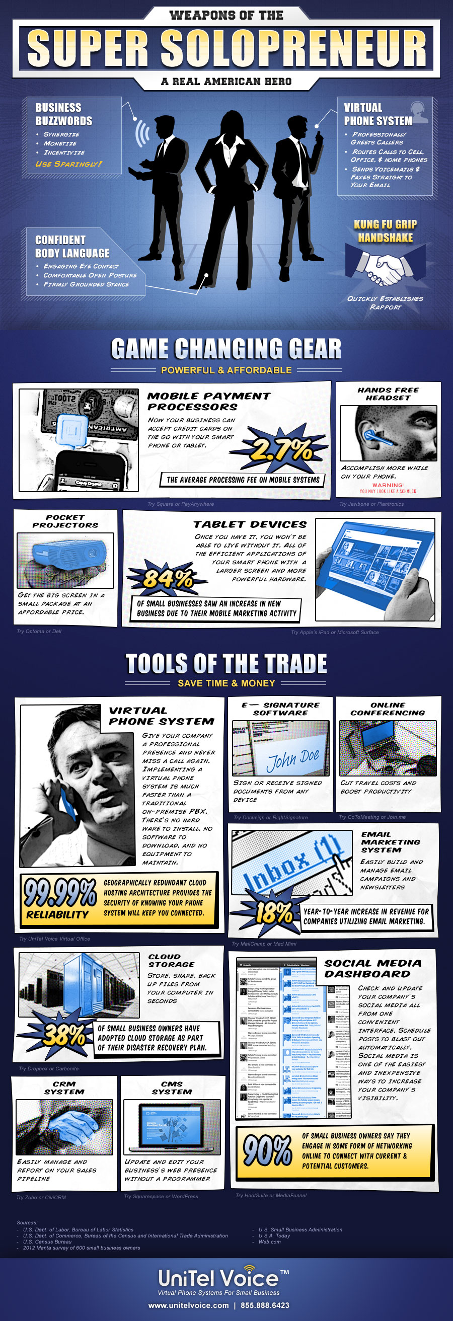 solopreneur-business-tools-infographic