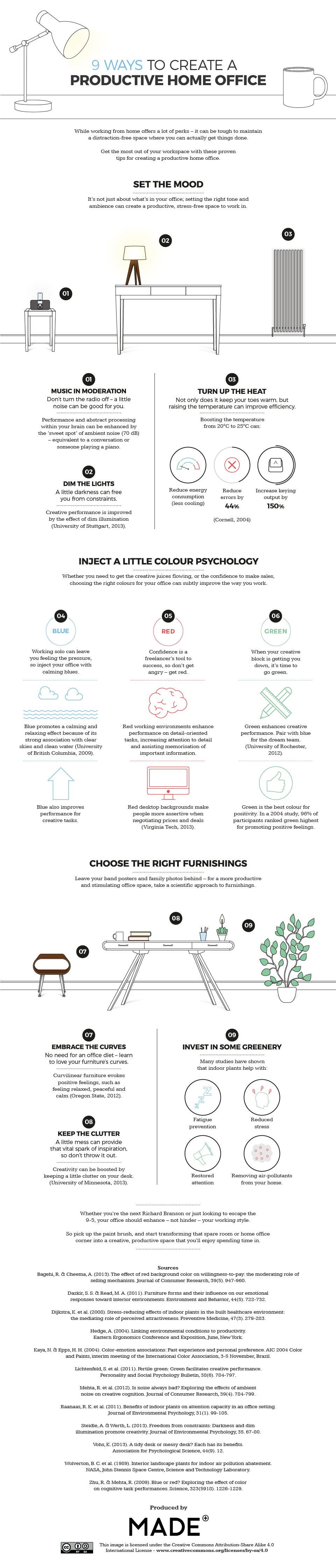 9-ways-to-create-a-productive-home-office