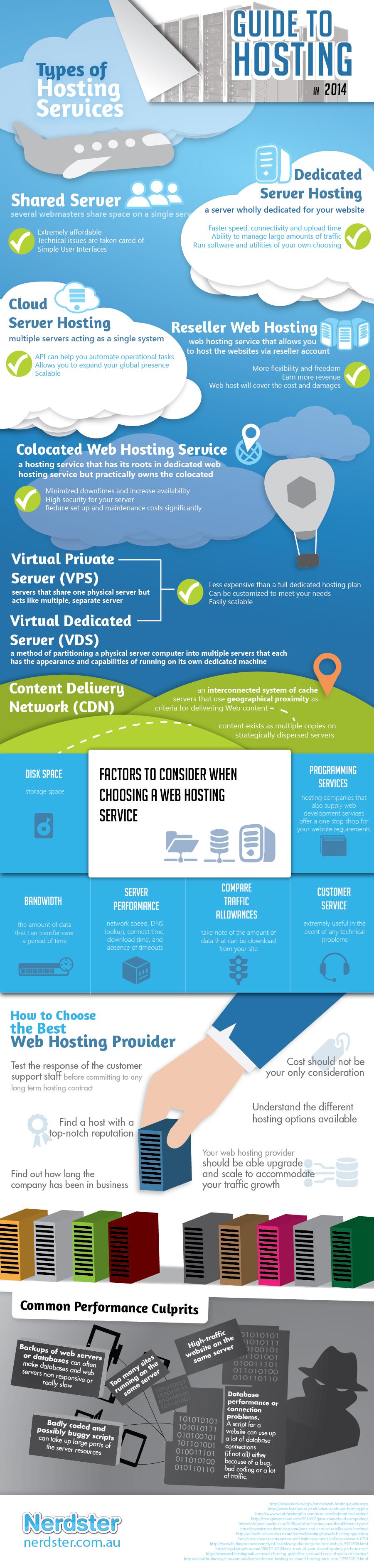 web-hosting-infographic-2