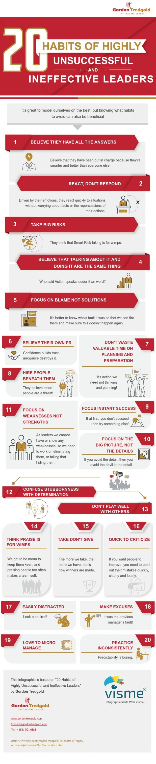 20 Habits of Highly Unsuccessful and Ineffective Leaders (1)_35614