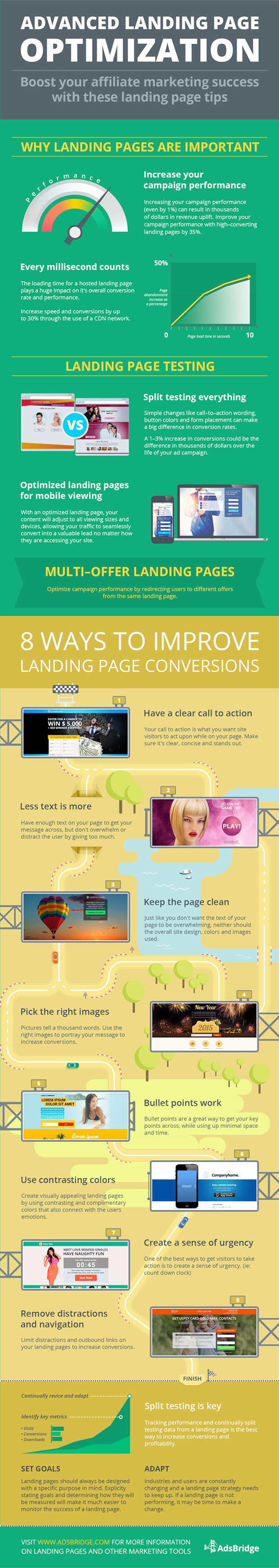Infographic_Adsbridge_blog