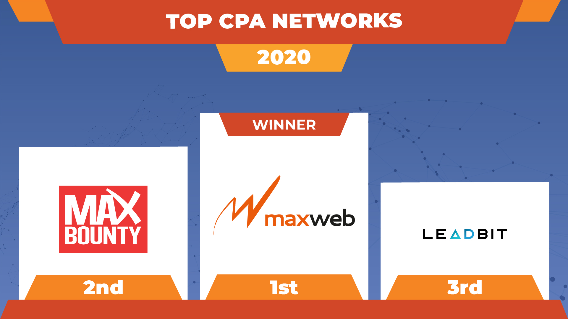 Top CPA Networks