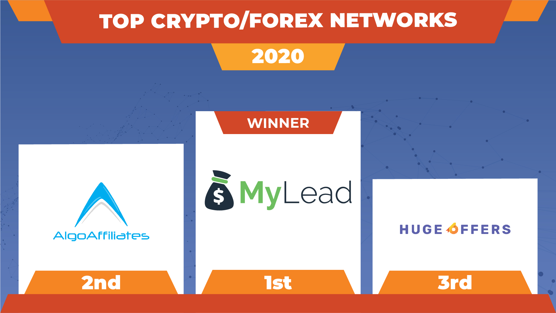 Top Crypto/Forex Networks