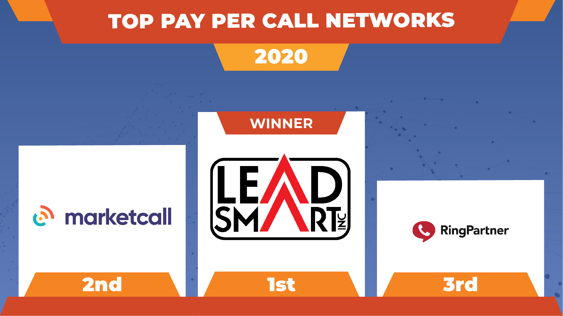 Top Pay Per Call Networks